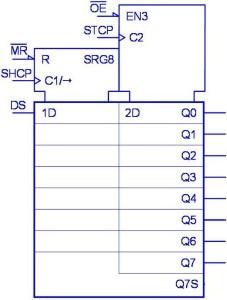 Nihkeregistri või mitmeotstarbelise lülituse võimalik IEC 60617 skeemitähis