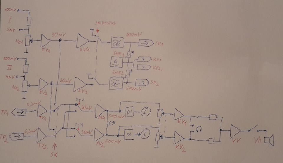 Tandbergi_struktuur